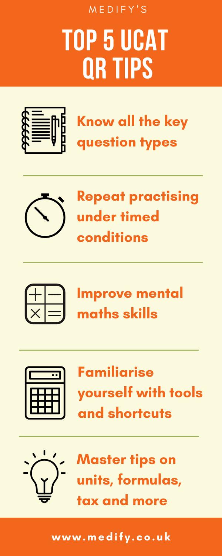 Top five UCAT quantitative reasoning tips