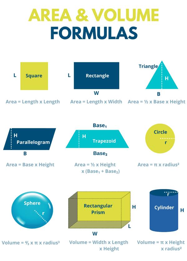 Common area and volume formulas