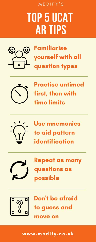 Top five UCAT AR tips
