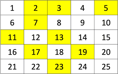 Prime numbers between 1 and 25