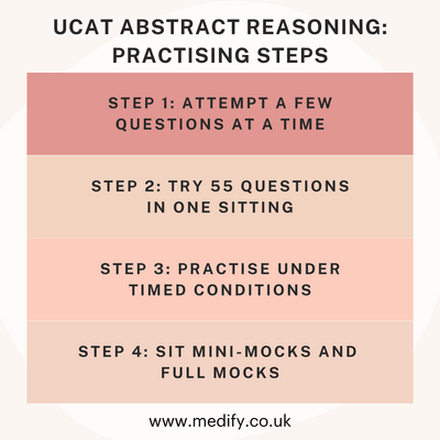UCAT AR practising steps