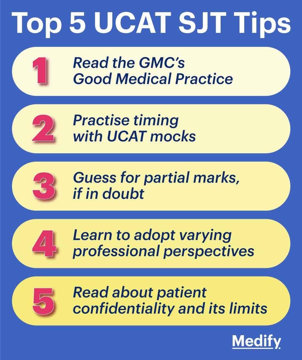 Top 5 UCAT Situational Judgement (SJT) tips infographic.