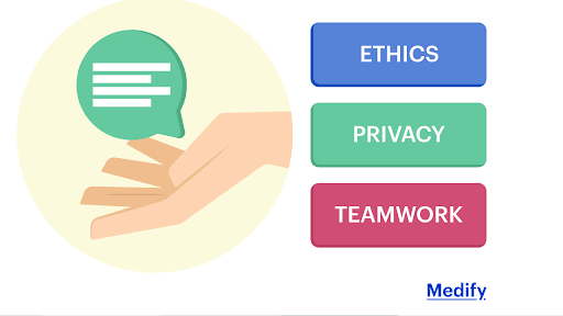 UCAT Situational Judgement illustration: with ethics, privacy and teamwork