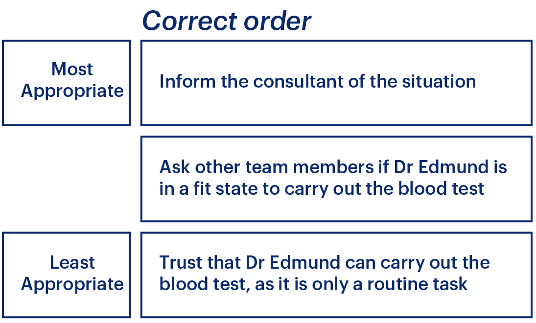 Example UCAT Situational Judgement question
