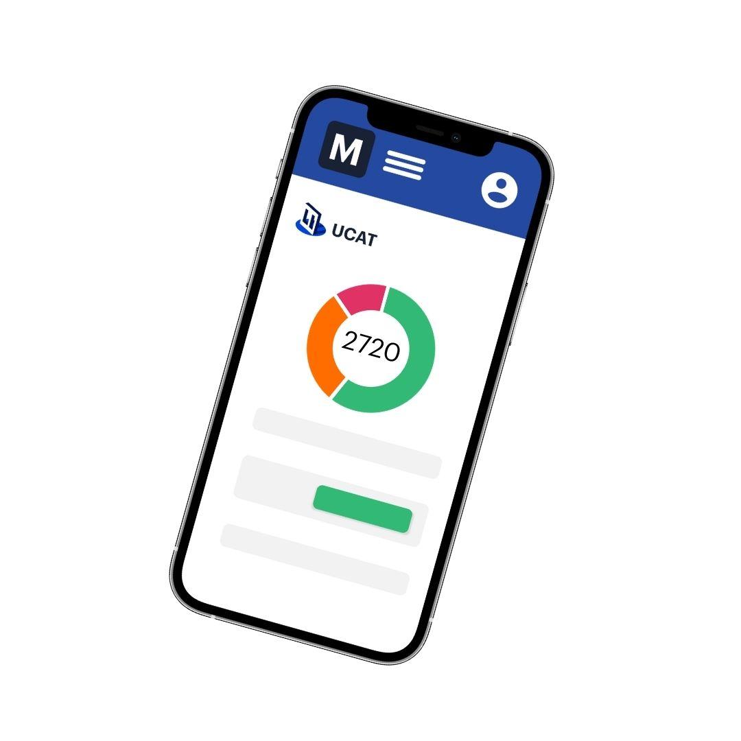 UCAT score on Medify mock exam