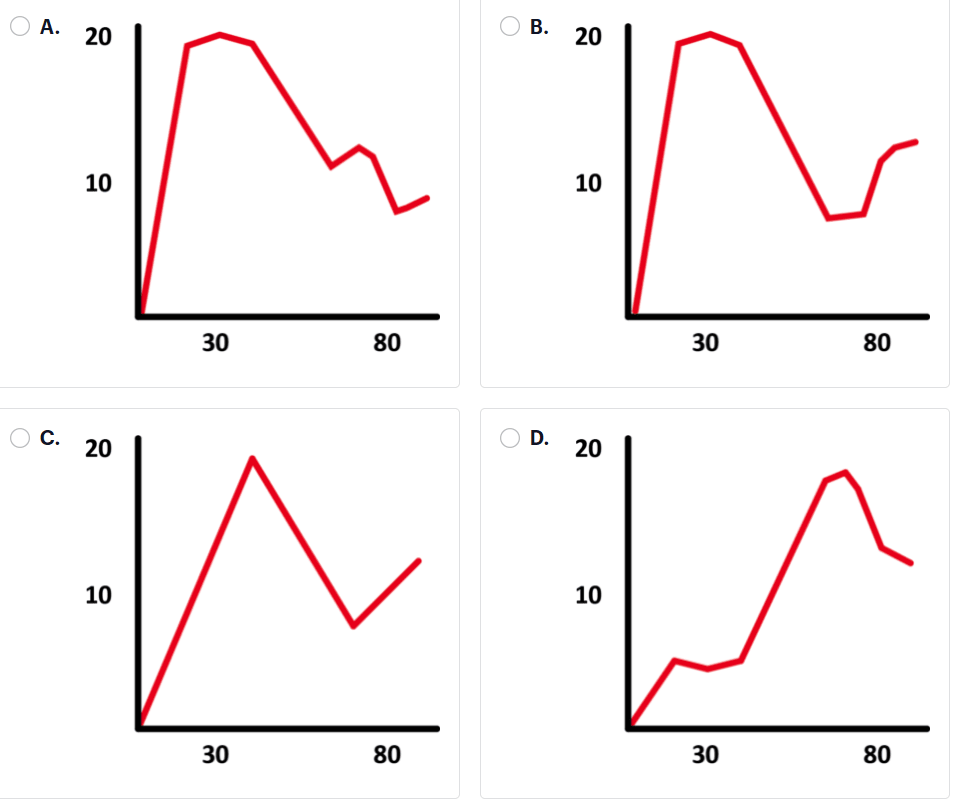 BMAT problem-solving questions type - identifying similarity sample