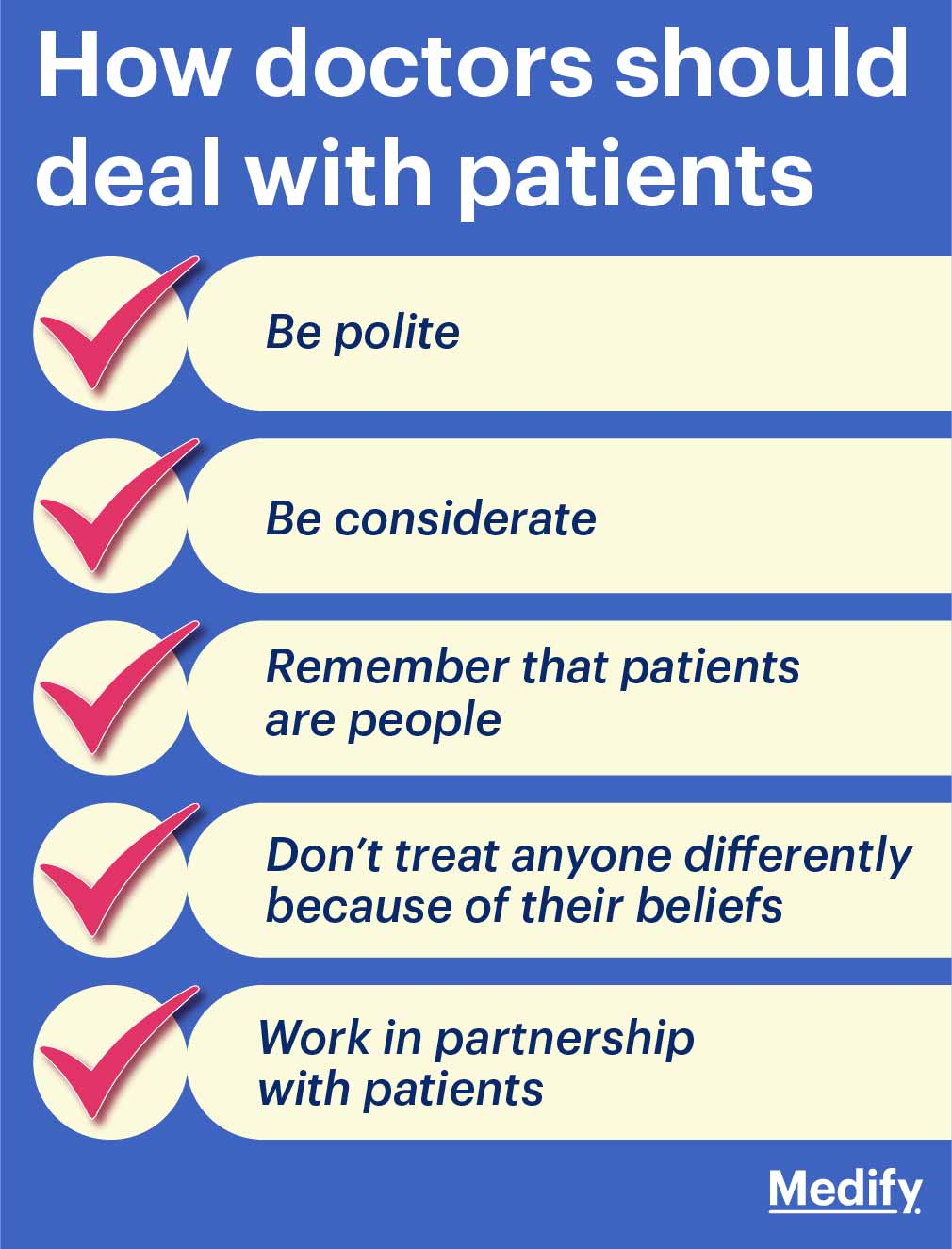 How doctors should deal with patients. Infographic.