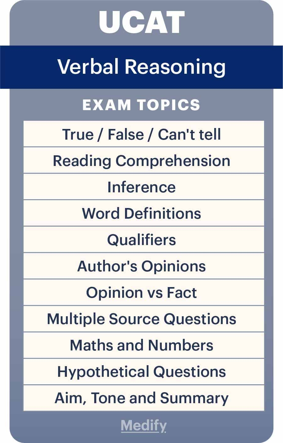 UCAT Verbal Reasoning (VR) sections infographic
