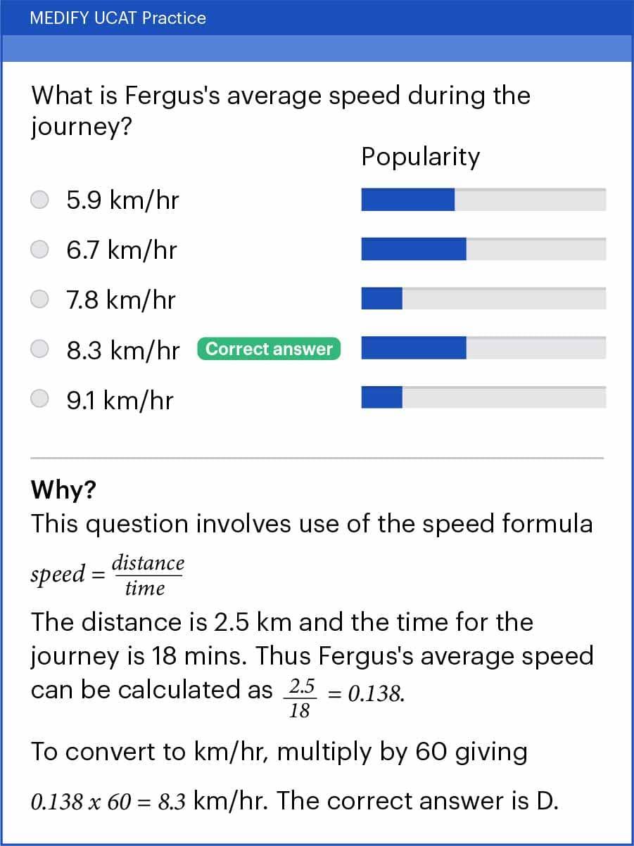 UCAT Quantitative Reasoning (QR) maths topics infographic.