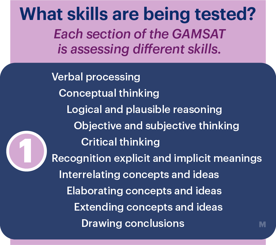 Skills being tested in GAMSAT Section 1