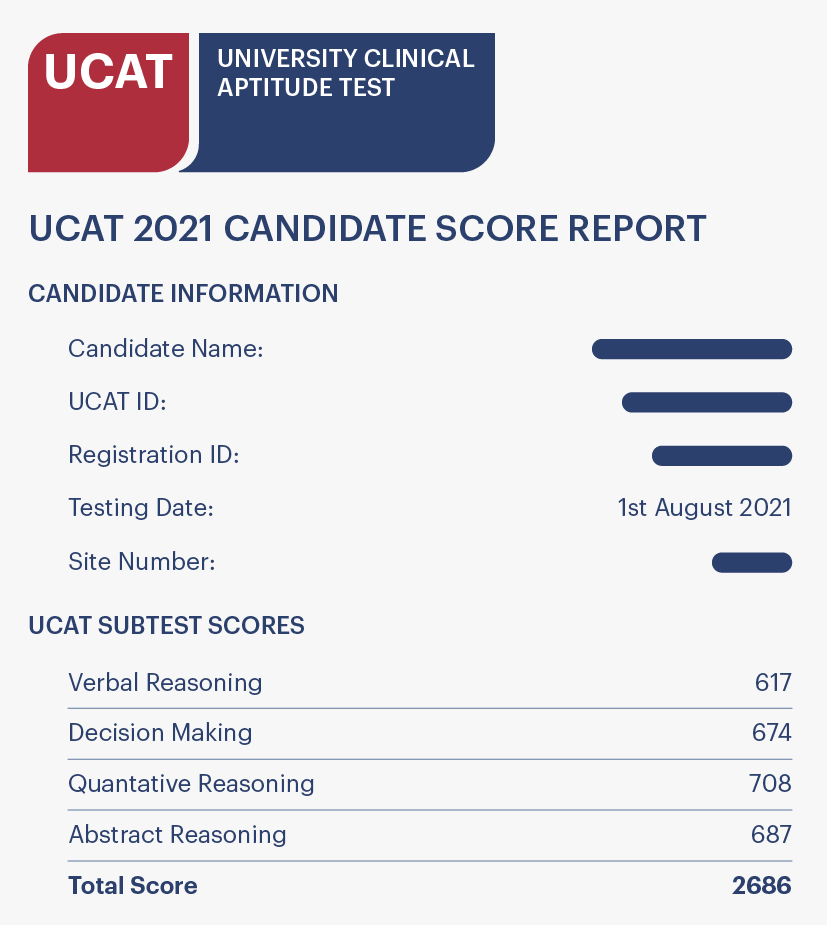 UCAT 2021 candidate score report sample