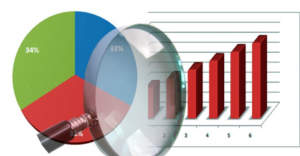 statistical data presentation