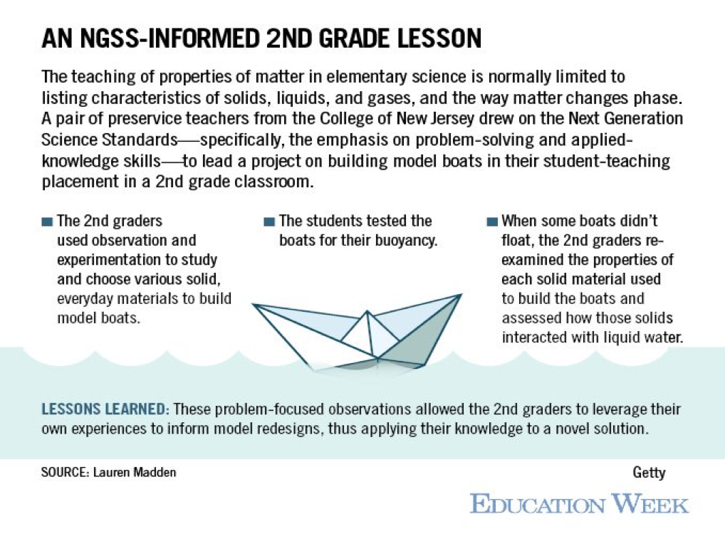 NGSS 2nd grade lesson
