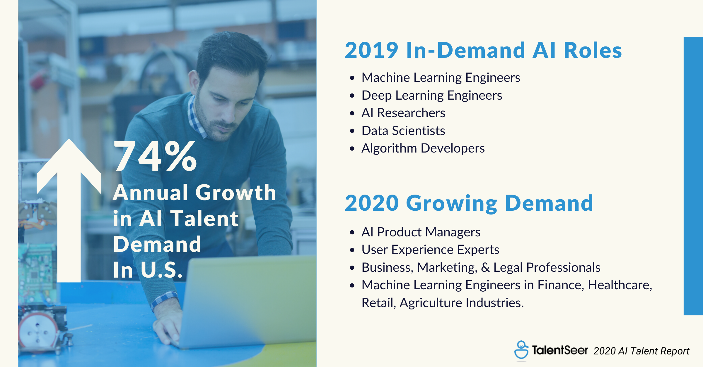TalentSeer 2020 AI talent report with insights on talent demand, compensation packages, new trends and talent acquisition & retention strategies
