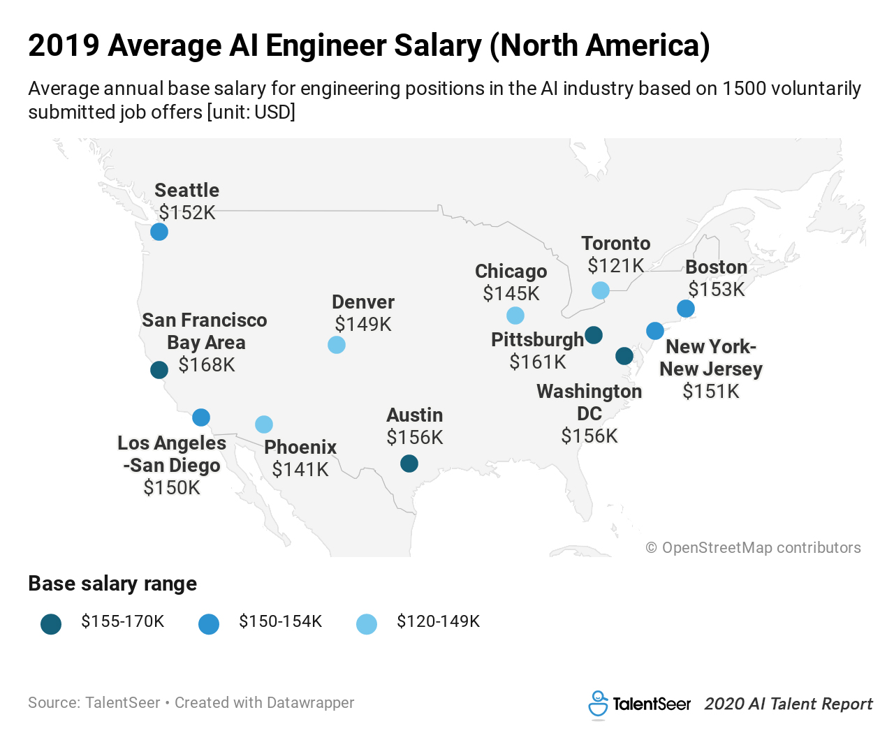 2019 average AI engineer salary, north america, san francisco, new york, seattle, boston, los angeles, toronto, 2020 AI talent report,