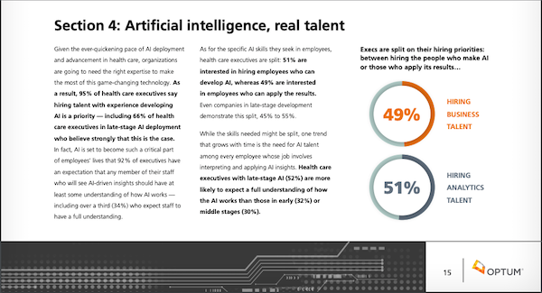 Optum Reveals AI Hiring Trends in Its 3rd Annual AI in Healthcare Survey