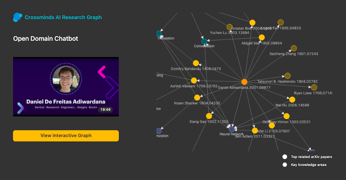 Featured AI Research Graph - Open Domain Chatbot