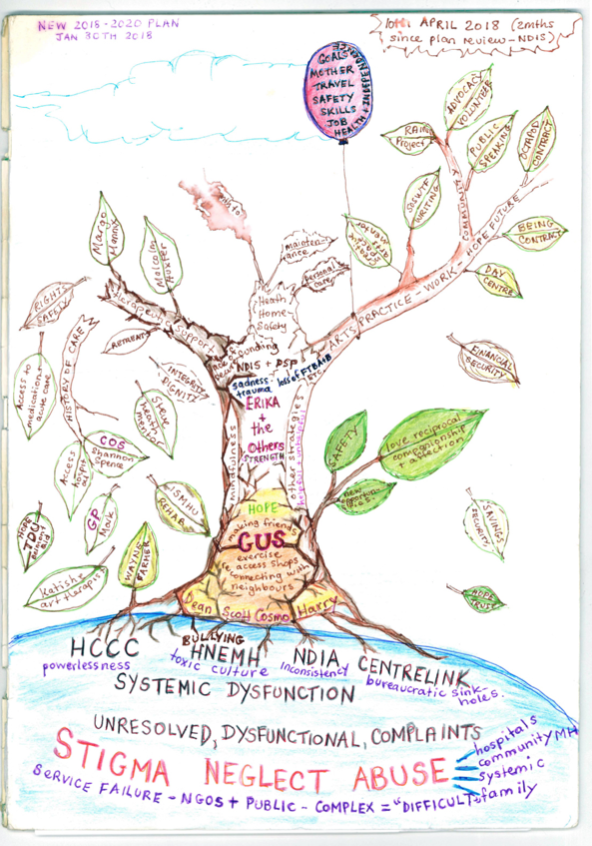 Illustration of a tree with leaves and branches falling off and writing on the leaves and trunk about Erika's life.