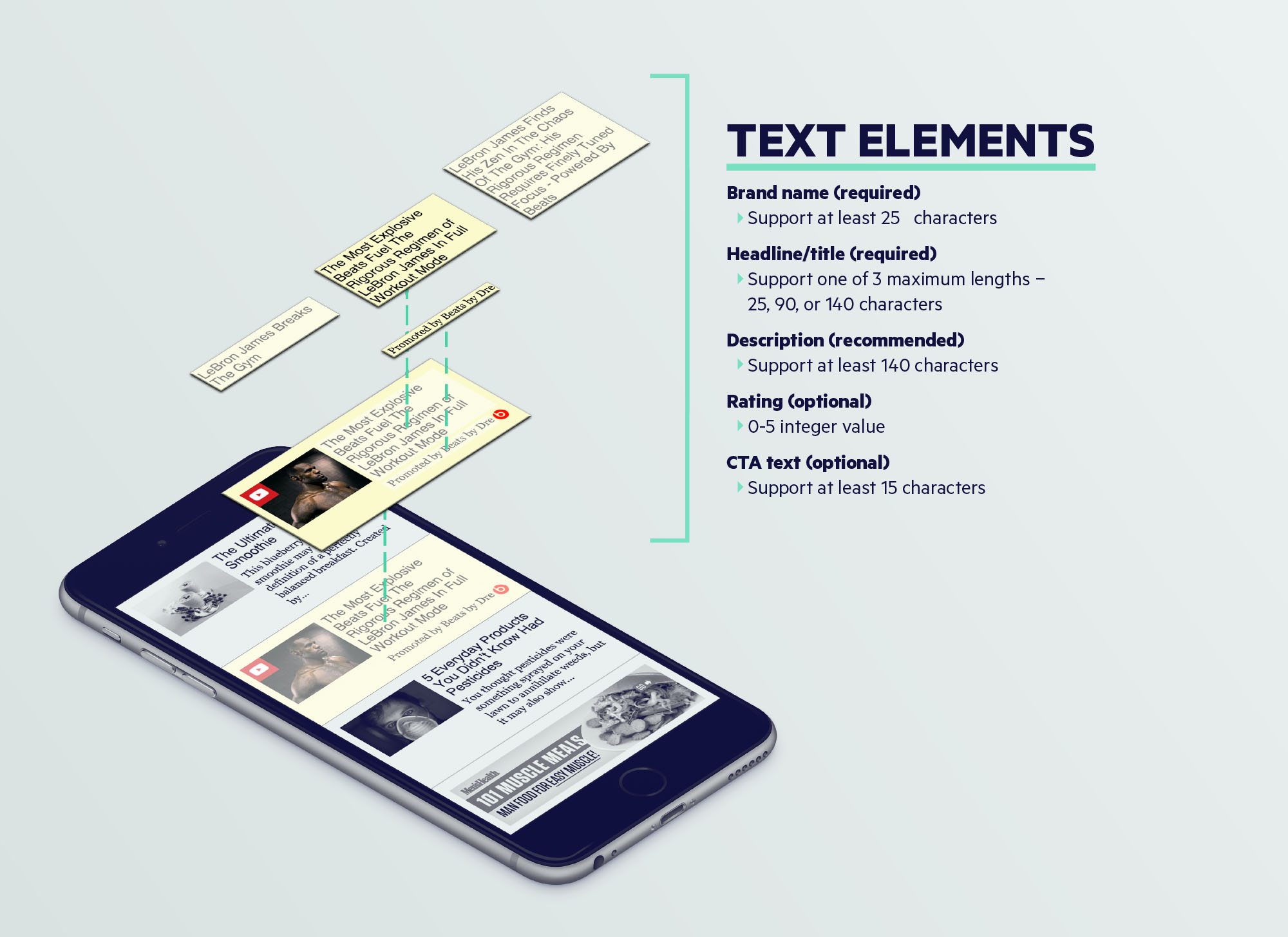 Text Elements Of OpenRTB 2.4 And Native 1.1