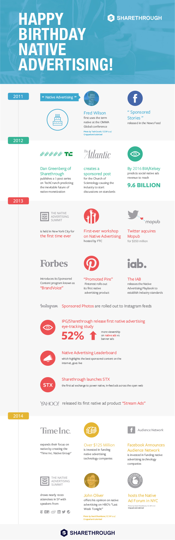Infographic: The History Of Native Advertising
