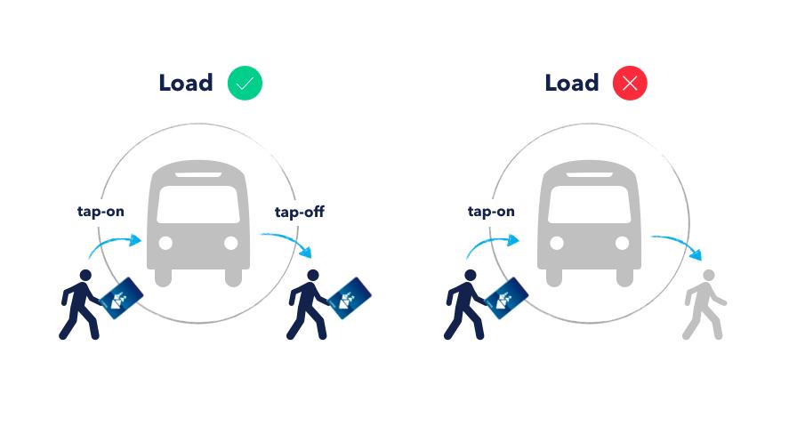 passenger load graphic