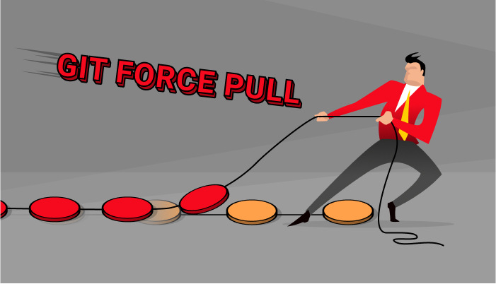 Git force pull - Replace local changes with latest commit [Tutorial]