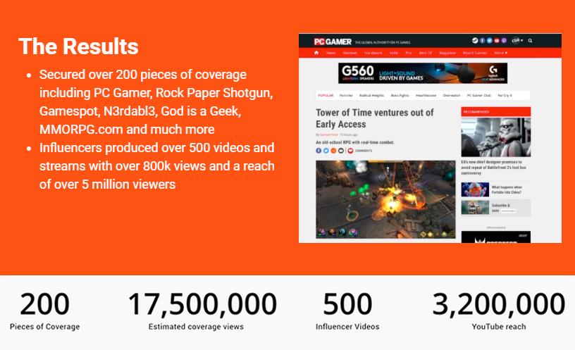 Best Video Game Marketing Agencies - BGM