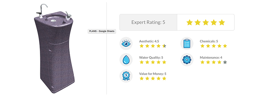 waterlux robust drinking fountain review