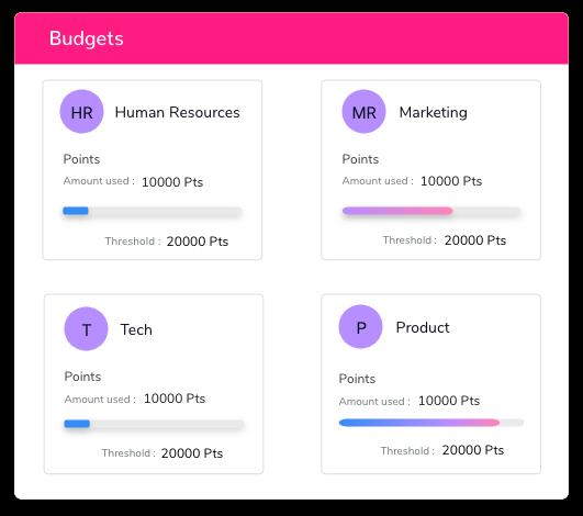 employee rewards platform