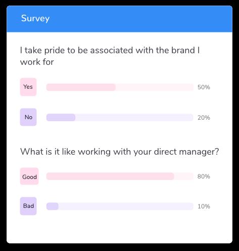 employee empowerment platform