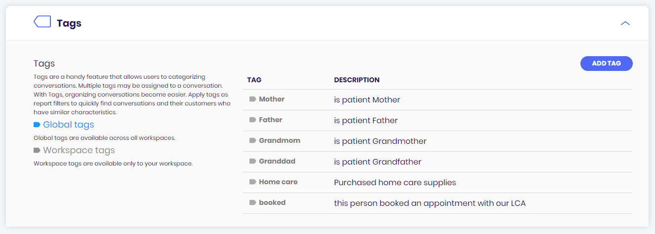 Customer and conversation TAGS in Rake messaging