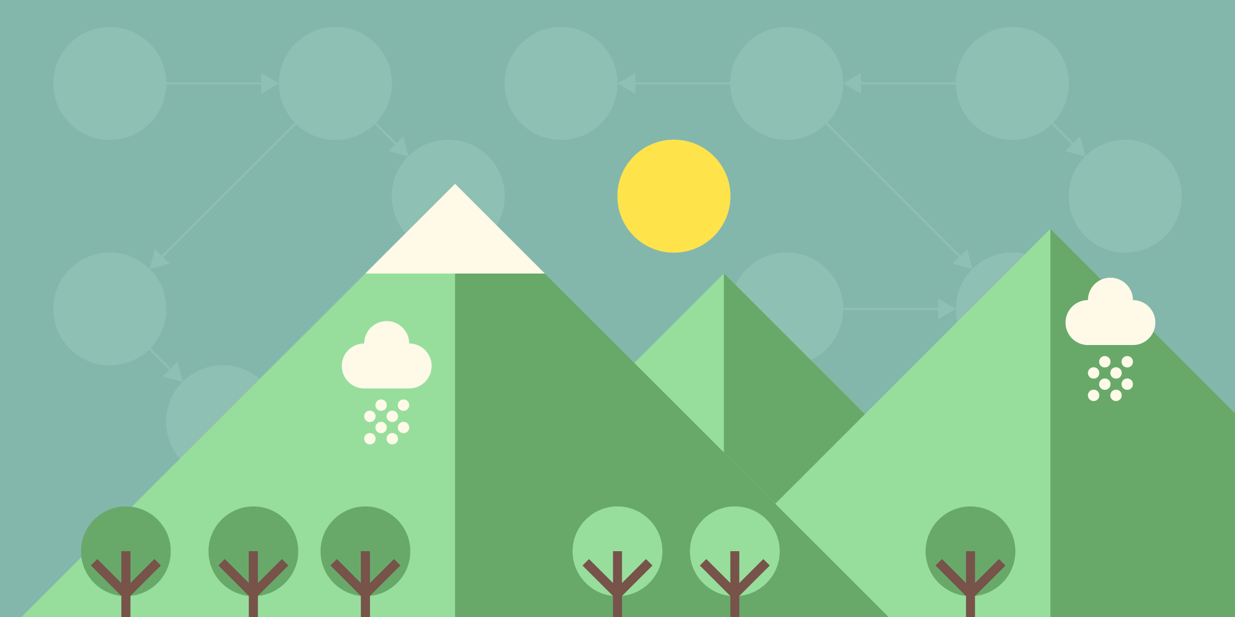 An Introduction to Content Ecosystem Maps