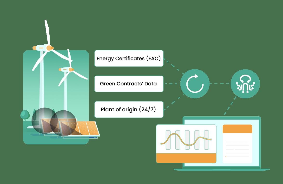 Flexidao illustration looking at data and analytics