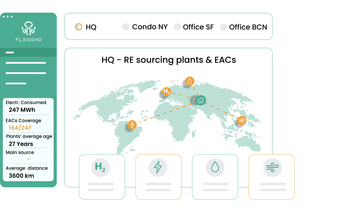 illustration of a flexidao graph showing RE sourcing plants and EACs