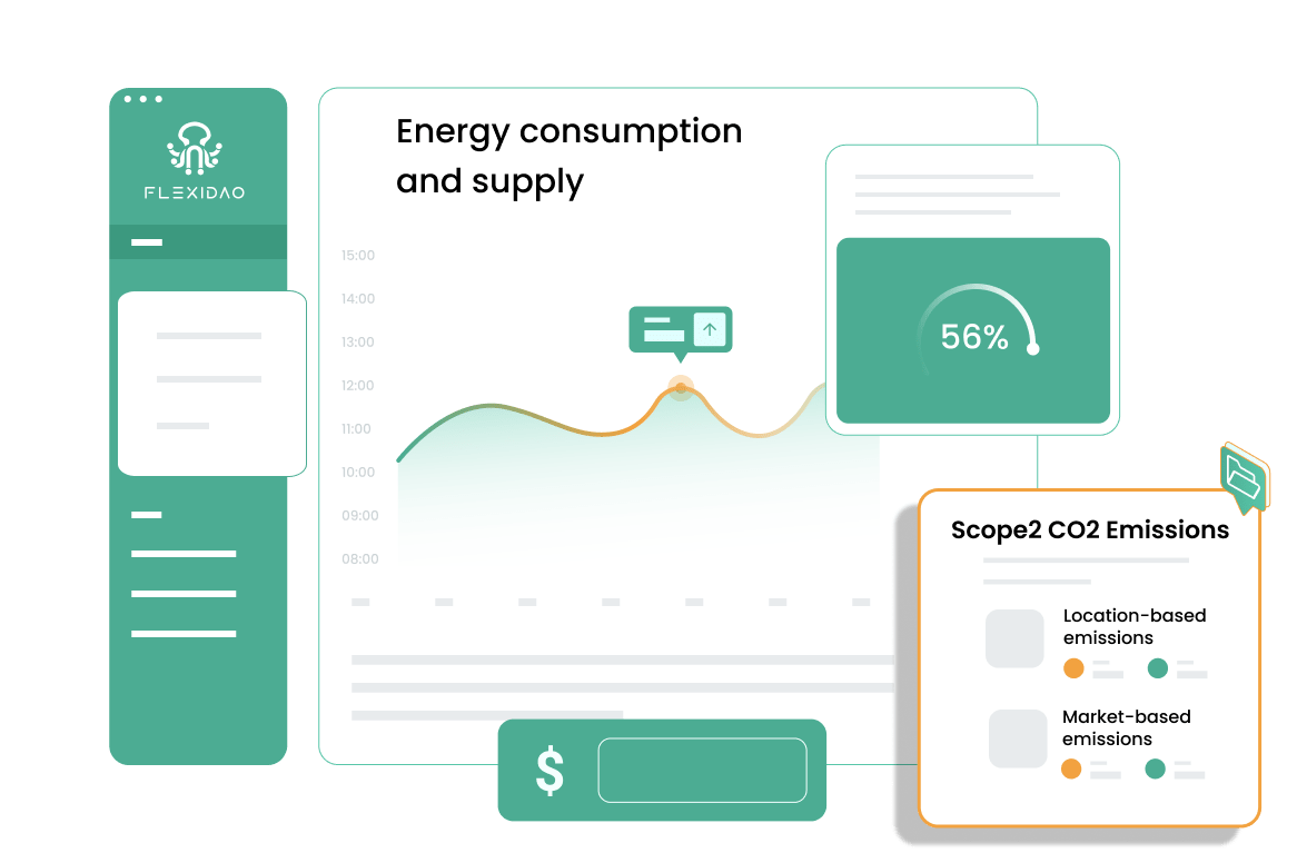 illustration of flexidao graph showing energy supply
