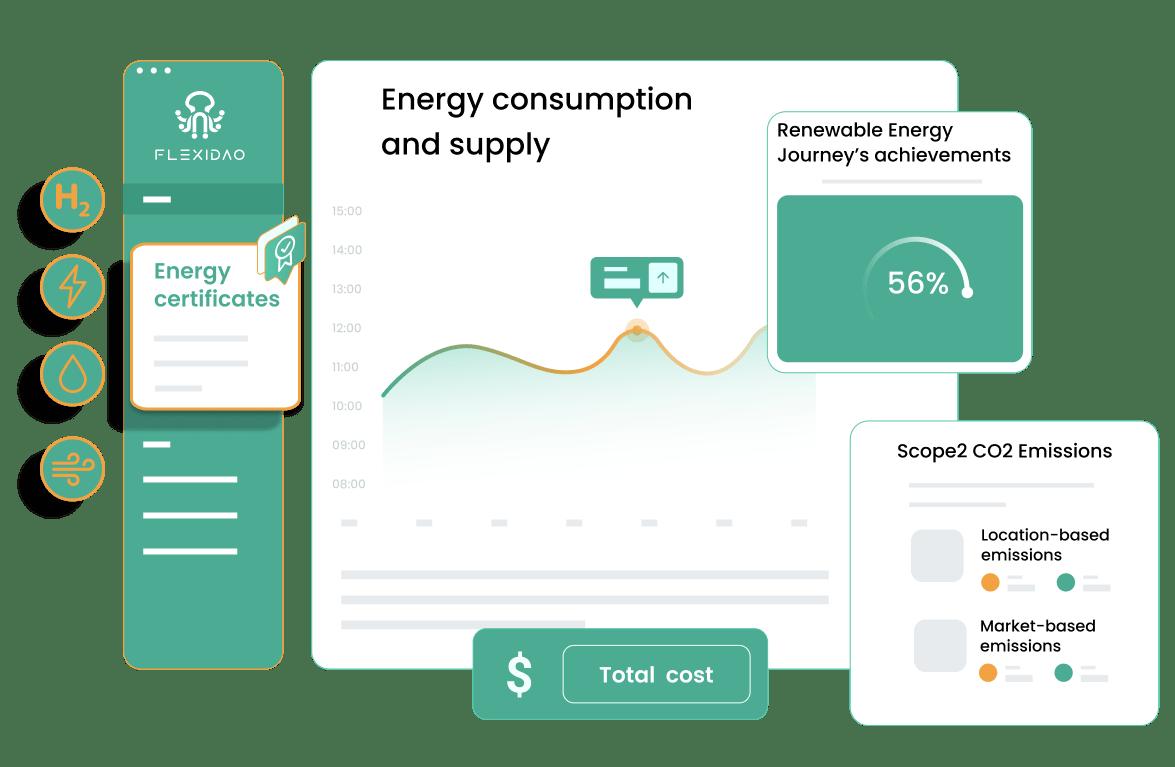 illustration of flexidao graph showing energy consumption