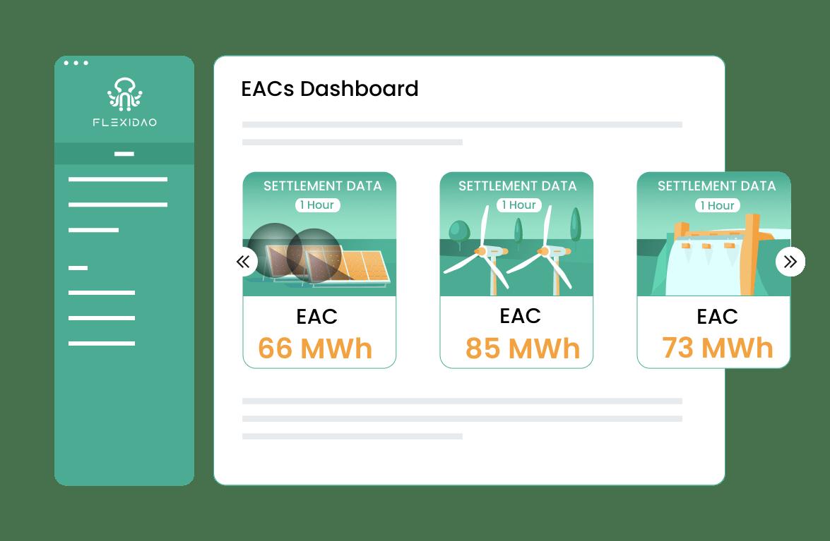 illustration of flexidao graph showing EACs dashboard
