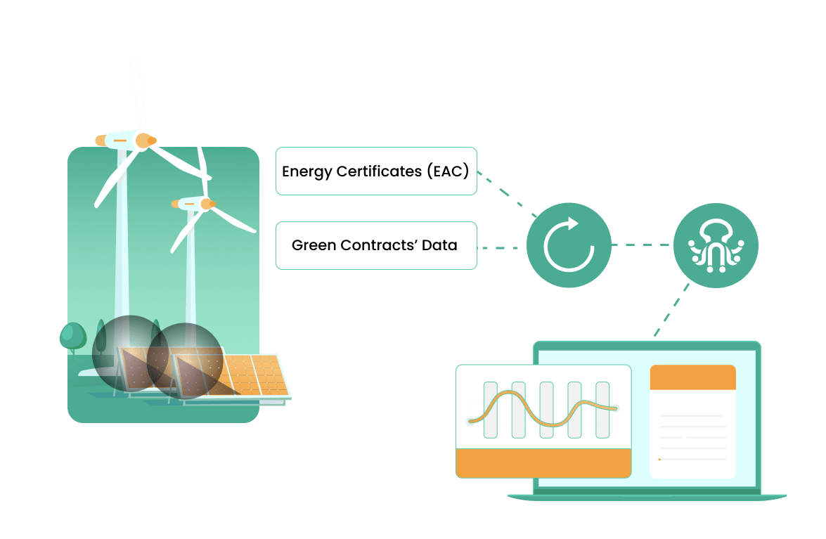 illustration of flexidao graph showing energy certificates
