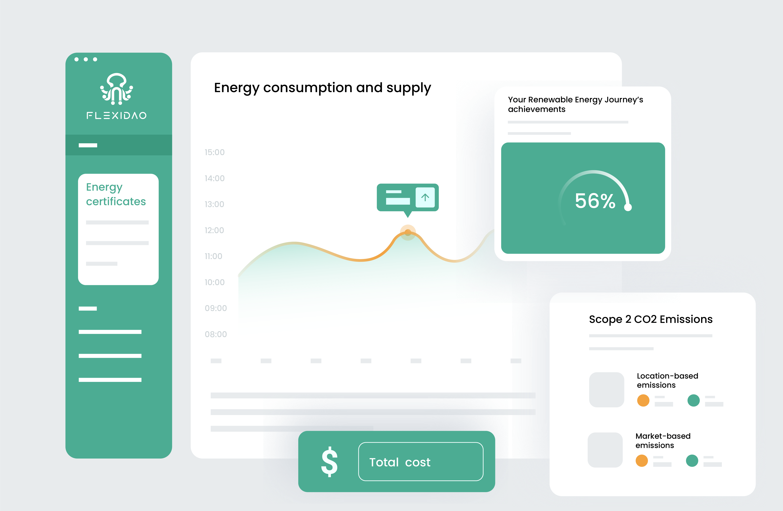 Flexidao graph on energy consumption