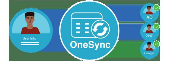 OneSync Example