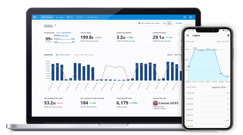 Analytics Device Mockup