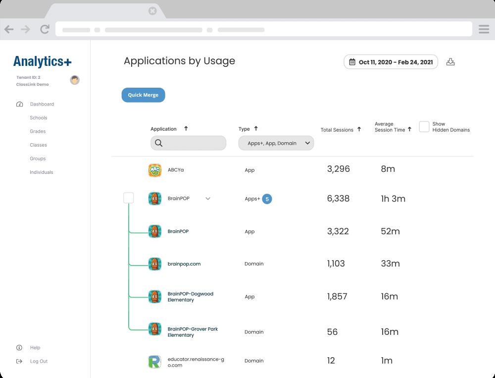 ClassLink Analytics+ Mockup