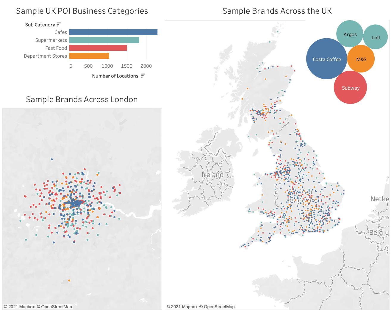UK Brand Distribution