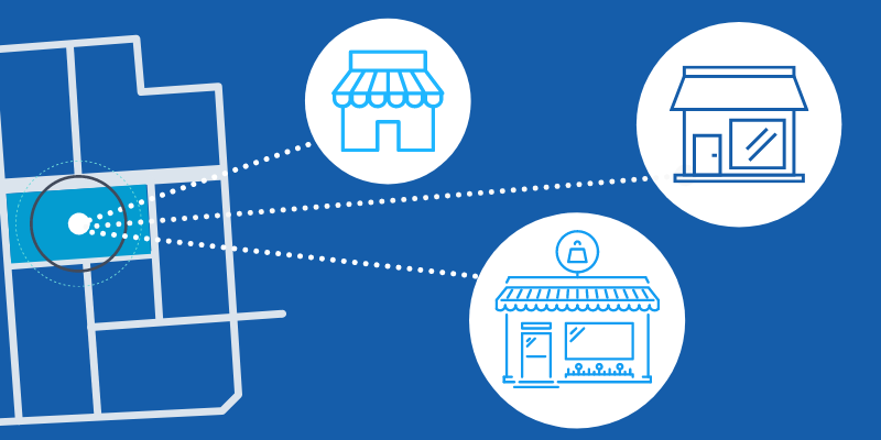Retail Site Selection Checklist: 7 Steps for Choosing a New Location