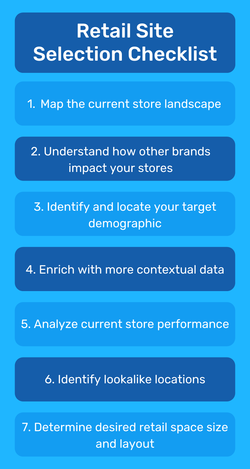 Map and visualize the current stores for your brand