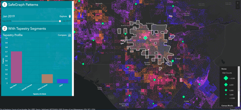 Graph showing shopping activity trends by demographic in Anaheim, California for a 4-month period