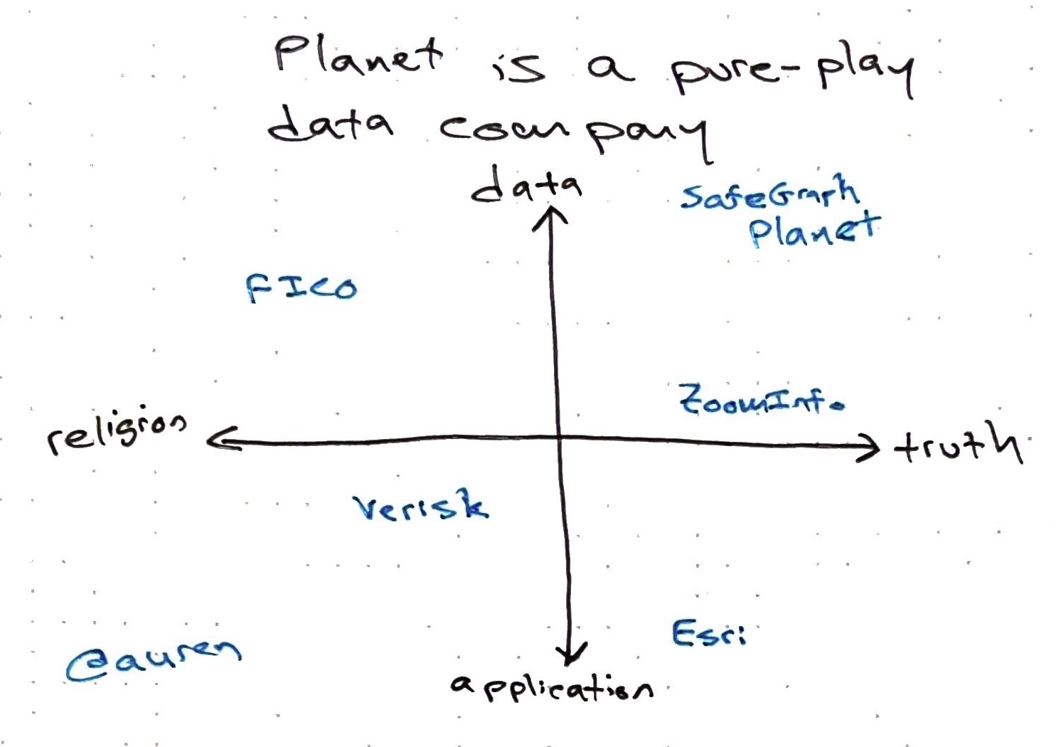 Building a Data Company in Space: World of DaaS interview with Planet CEO, Will Marshall