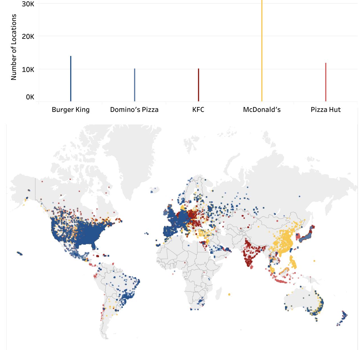 Global QSR Market Footprints