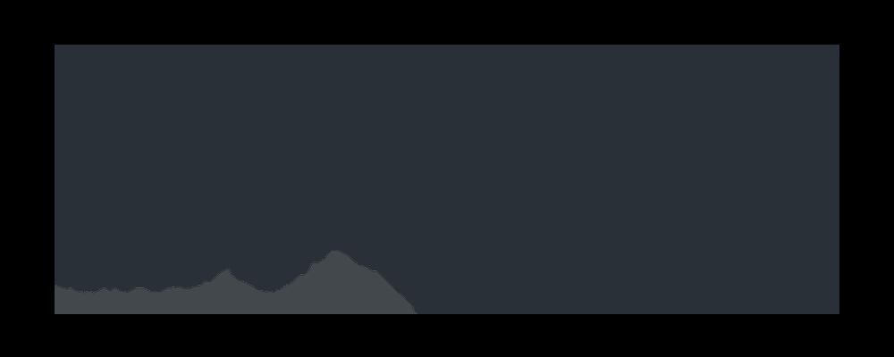 Blueskin Resilient Communities Trust logo