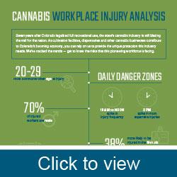 Cannabis infographic thumbnail